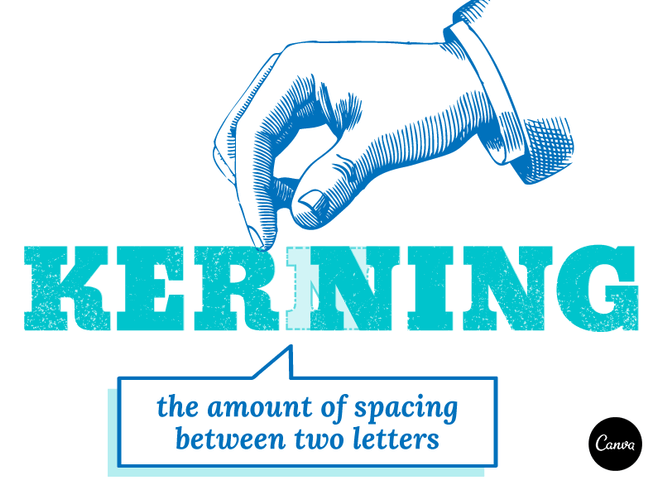 Kerning definition