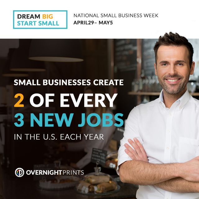 2 Out of Every 3 Jobs Are Created by Small Businesses