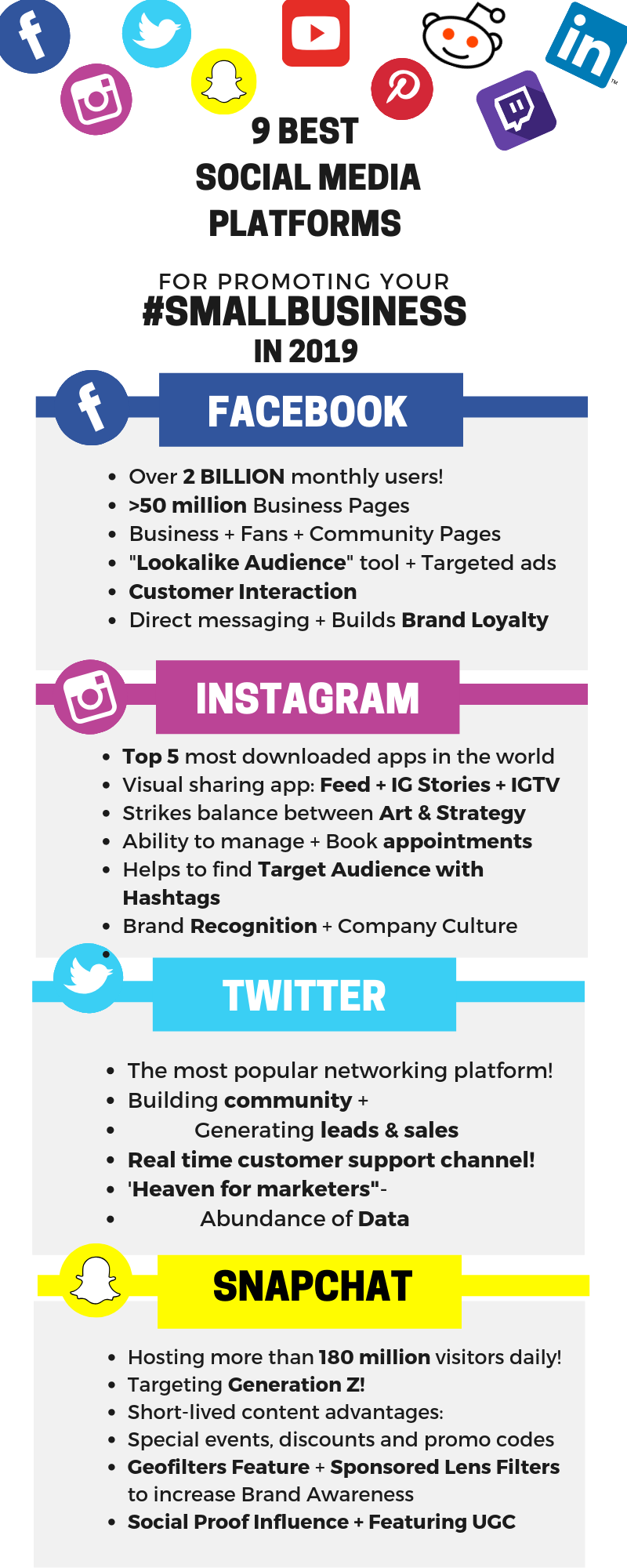 Infographic - 9 best Social Media platforms for small businesses by overnightprints.com - part 1